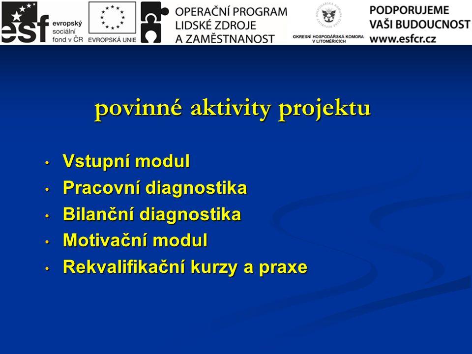 povinné aktivity projektu Vstupní modul Vstupní modul Pracovní diagnostika Pracovní diagnostika Bilanční diagnostika Bilanční diagnostika Motivační modul Motivační modul Rekvalifikační kurzy a praxe Rekvalifikační kurzy a praxe