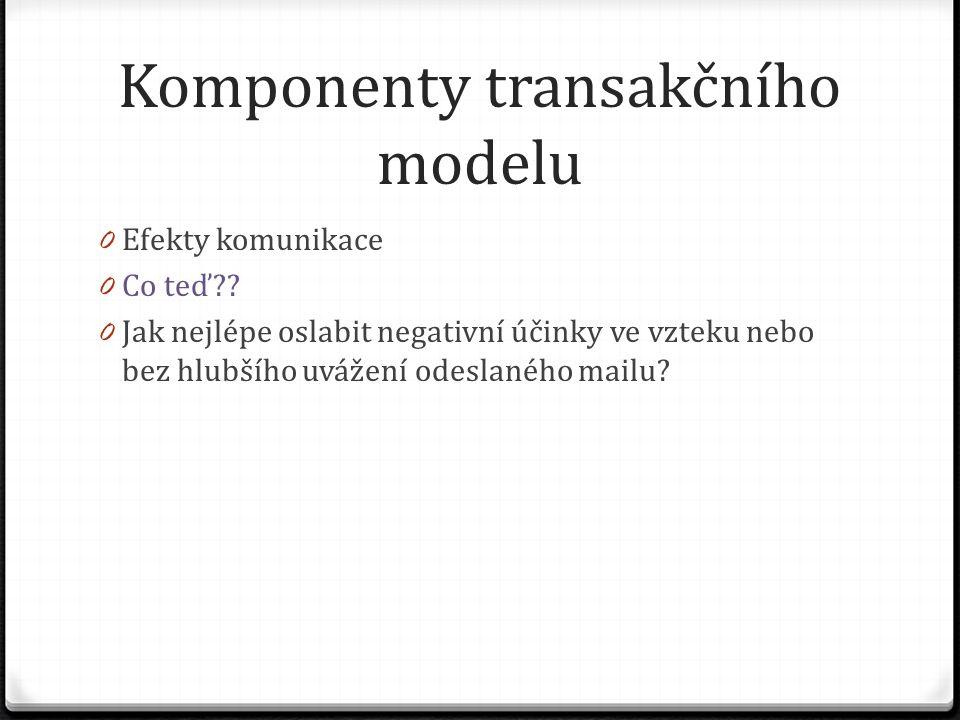 Komponenty transakčního modelu 0 Efekty komunikace 0 Co teď?.
