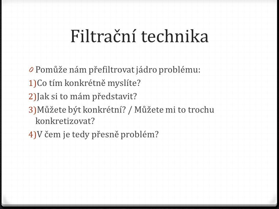 Filtrační technika 0 Pomůže nám přefiltrovat jádro problému: 1) Co tím konkrétně myslíte.