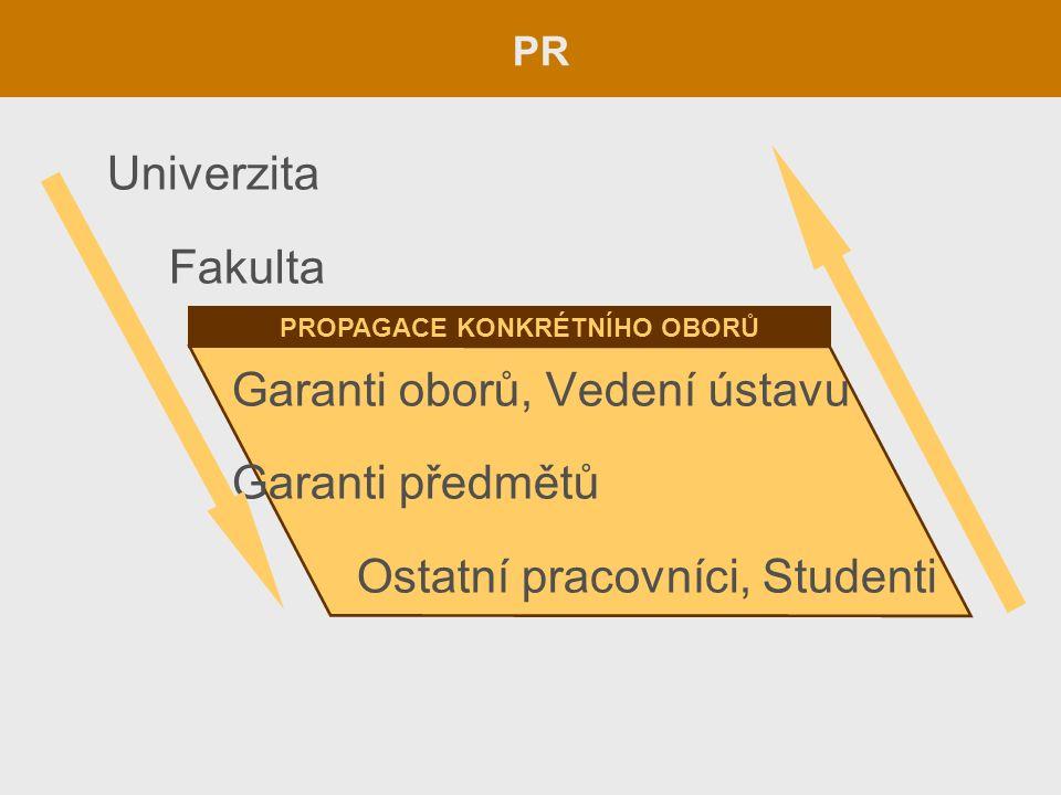 Univerzita Fakulta Garanti oborů, Vedení ústavu Garanti předmětů Ostatní pracovníci, Studenti PR PROPAGACE KONKRÉTNÍHO OBORŮ