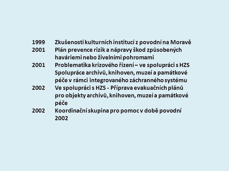 1999 Zkušenosti kulturních institucí z povodní na Moravě 2001 Plán prevence rizik a nápravy škod způsobených haváriemi nebo živelními pohromami 2001Problematika krizového řízení – ve spolupráci s HZS Spolupráce archivů, knihoven, muzeí a památkové péče v rámci integrovaného záchranného systému 2002 Ve spolupráci s HZS - Příprava evakuačních plánů pro objekty archivů, knihoven, muzeí a památkové péče 2002 Koordinační skupina pro pomoc v době povodní 2002