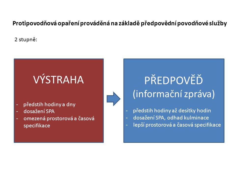 Protipovodňová opaření prováděná na základě předpovědní povodňové služby VÝSTRAHA - předstih hodiny a dny -dosažení SPA -omezená prostorová a časová s