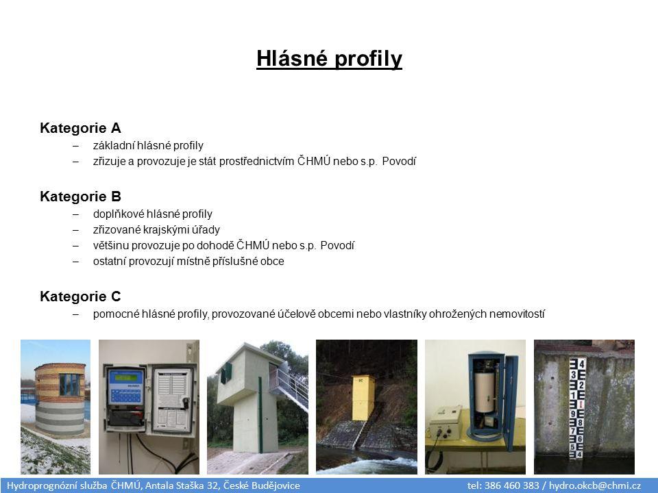 Hlásné profily Kategorie A –základní hlásné profily –zřizuje a provozuje je stát prostřednictvím ČHMÚ nebo s.p. Povodí Kategorie B –doplňkové hlásné p