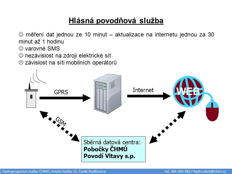 Hydroprognózní služba ČHMÚ, Antala Staška 32, České Budějovice tel: 386 460 383 / hydro.okcb@chmi.cz Hlásné profily