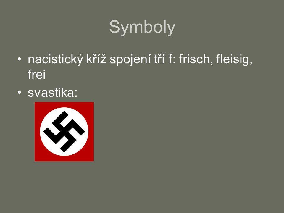 Symboly nacistický kříž spojení tří f: frisch, fleisig, frei svastika:
