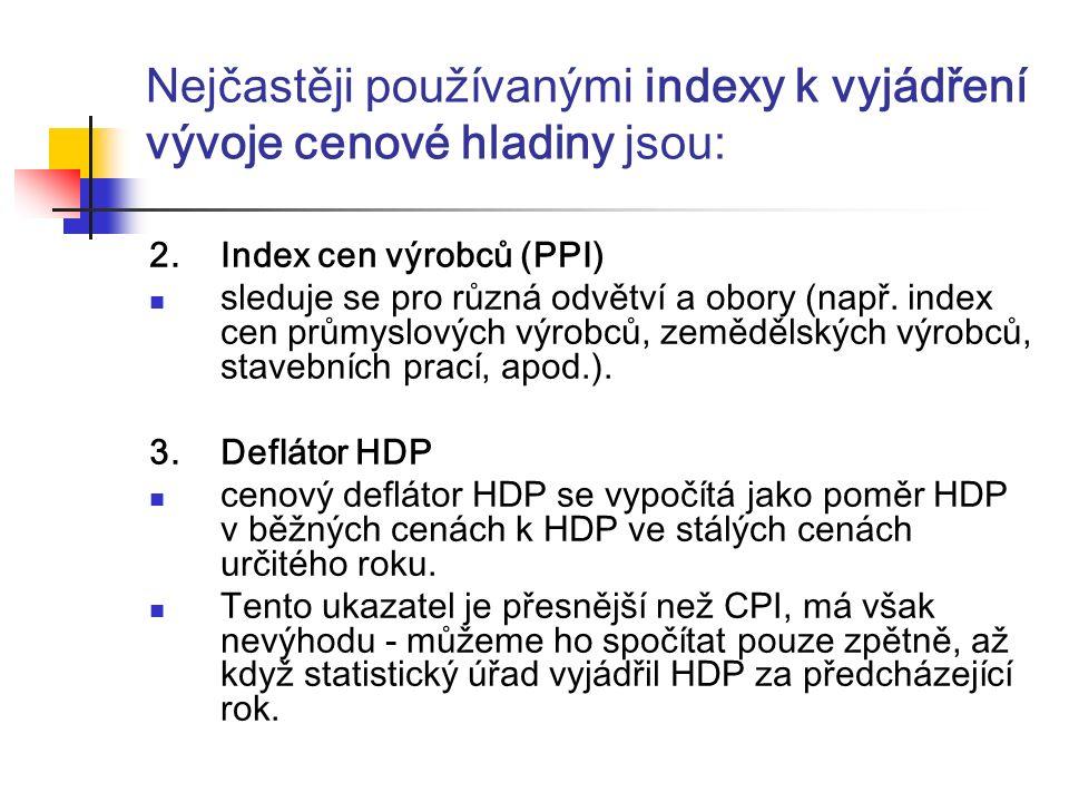 Nejčastěji používanými indexy k vyjádření vývoje cenové hladiny jsou: 2.Index cen výrobců (PPI) sleduje se pro různá odvětví a obory (např.