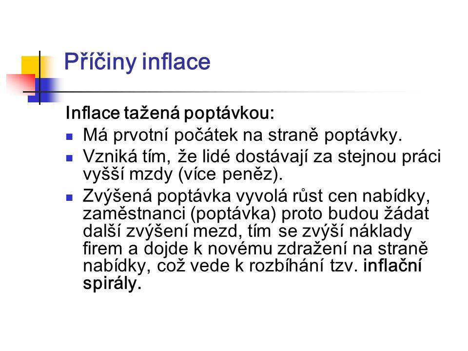 Příčiny inflace Inflace tažená nabídkou: Má prvotní zdroj na straně nabídky v podobě růstu cen.