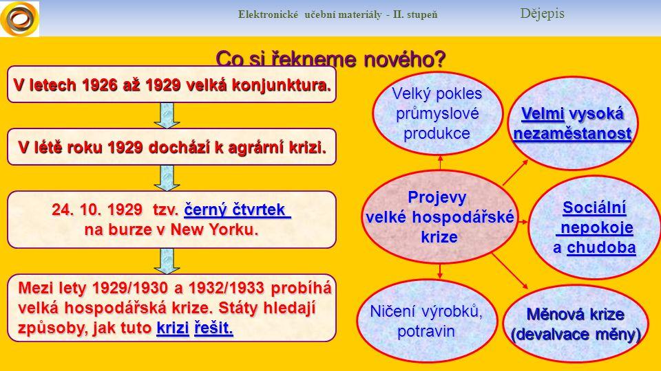 Elektronické učební materiály - II. stupeň Dějepis Co si řekneme nového? Co si řekneme nového? V letech 1926 až 1929 velká konjunktura. V létě roku 19