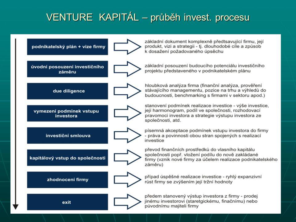 VENTURE KAPITÁL – průběh invest. procesu
