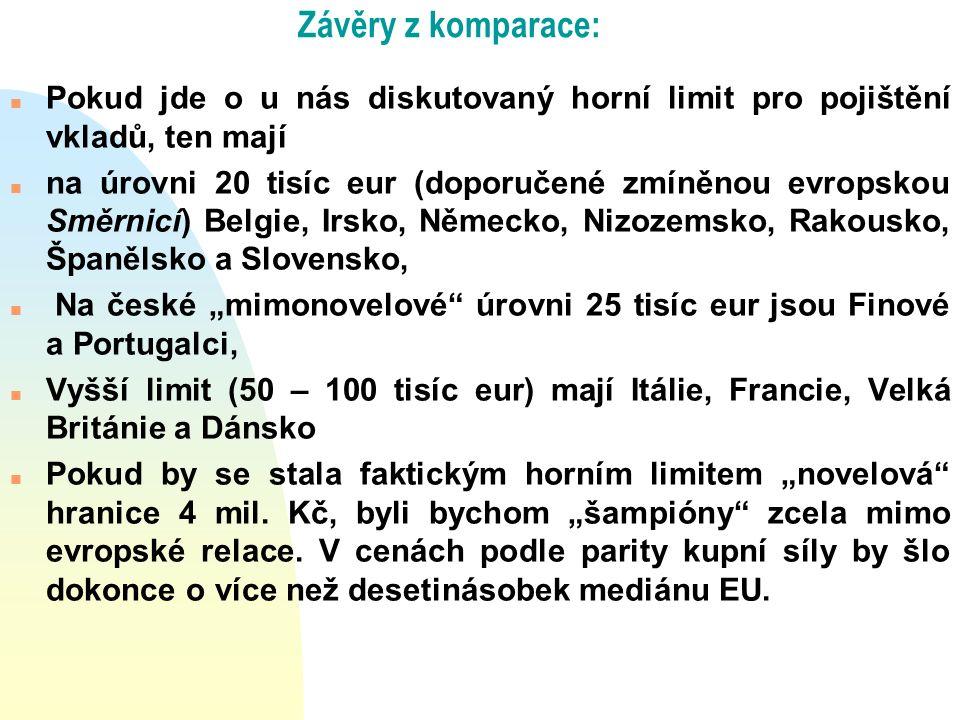 Závěry z komparace: n Pokud jde o u nás diskutovaný horní limit pro pojištění vkladů, ten mají n na úrovni 20 tisíc eur (doporučené zmíněnou evropskou