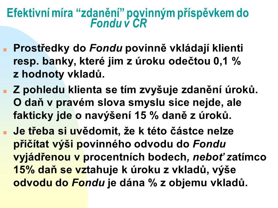 """Efektivní míra """"zdanění"""" povinným příspěvkem do Fondu v ČR n Prostředky do Fondu povinně vkládají klienti resp. banky, které jim z úroku odečtou 0,1 %"""