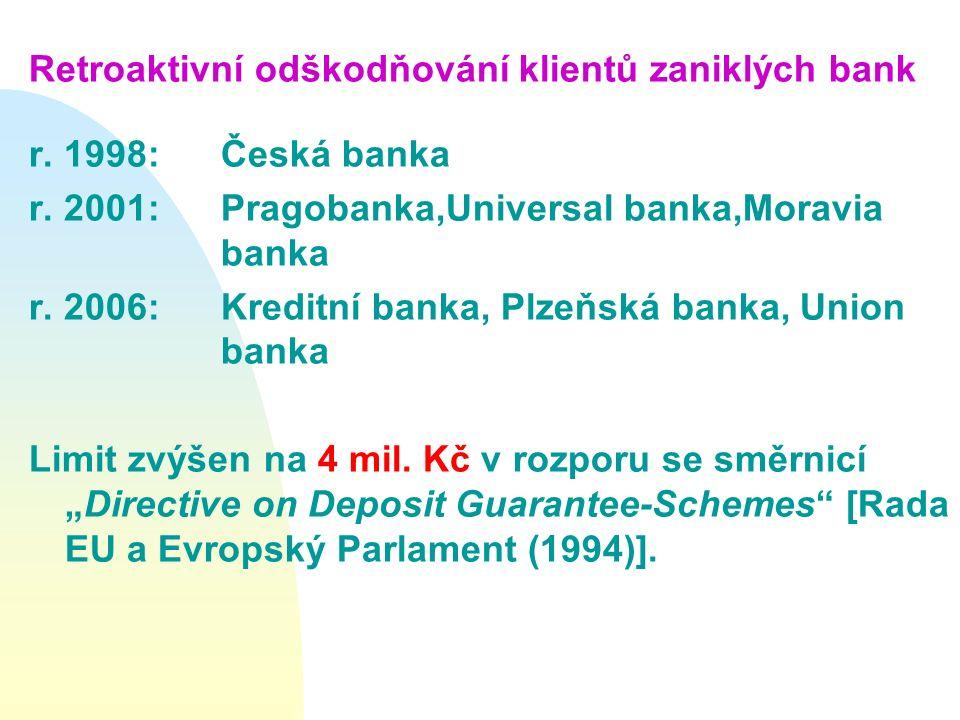 Retroaktivní odškodňování klientů zaniklých bank r. 1998: Česká banka r. 2001: Pragobanka,Universal banka,Moravia banka r. 2006: Kreditní banka, Plzeň
