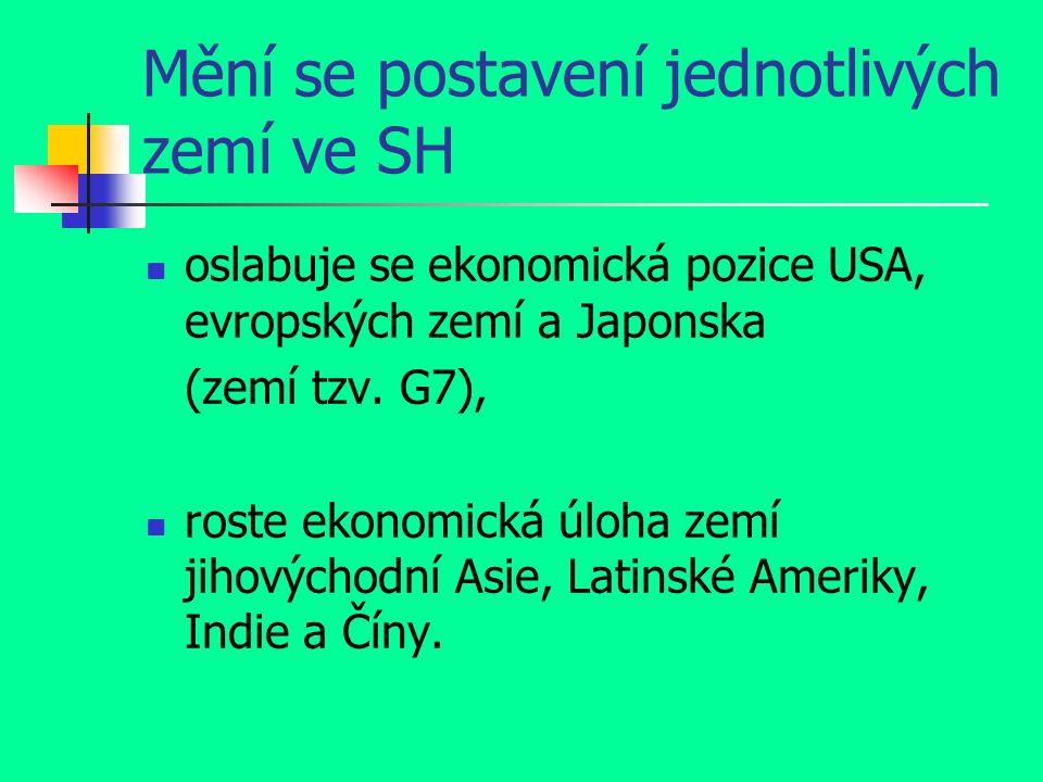 Mění se postavení jednotlivých zemí ve SH oslabuje se ekonomická pozice USA, evropských zemí a Japonska (zemí tzv.