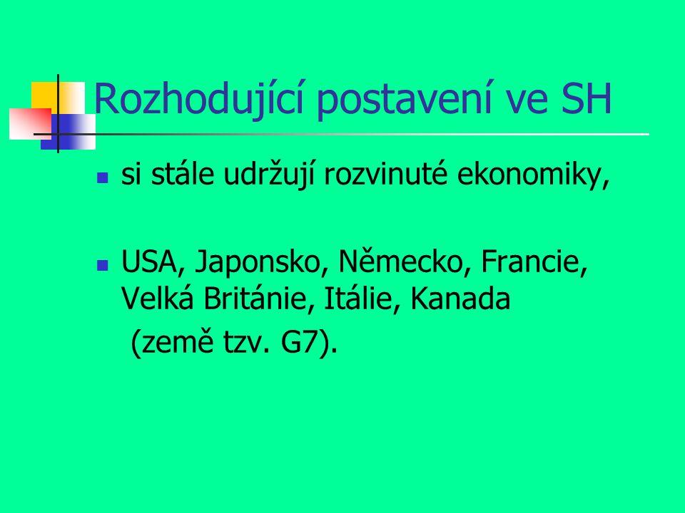 Rozhodující postavení ve SH si stále udržují rozvinuté ekonomiky, USA, Japonsko, Německo, Francie, Velká Británie, Itálie, Kanada (země tzv.