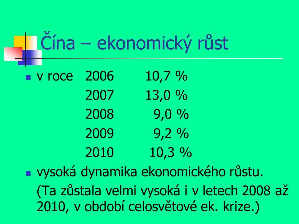 Čína – ekonomický růst v roce200610,7 % 200713,0 % 2008 9,0 % 2009 9,2 % 2010 10,3 % vysoká dynamika ekonomického růstu.