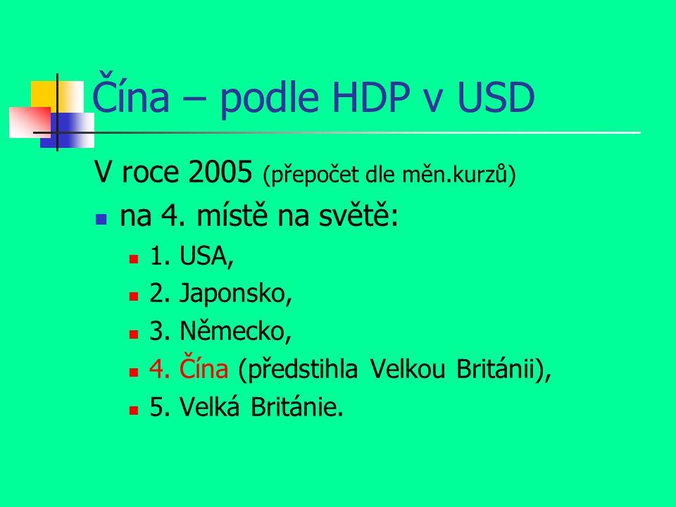 Čína – podle HDP v USD V roce 2005 (přepočet dle měn.kurzů) na 4.