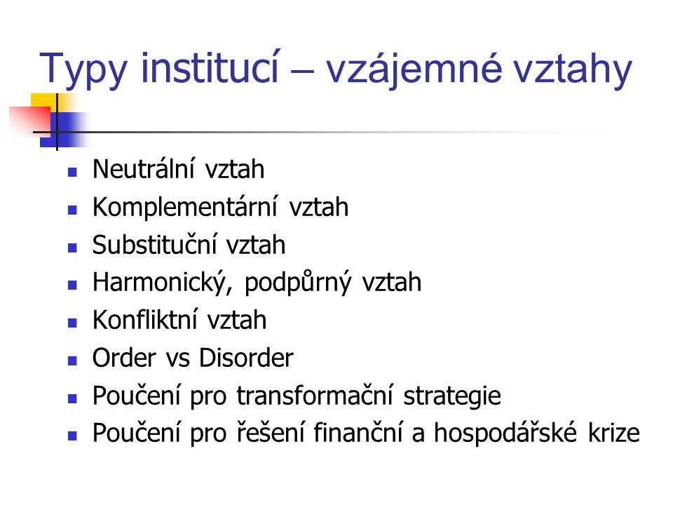 Typy institucí – vzájemné vztahy Neutrální vztah Komplementární vztah Substituční vztah Harmonický, podpůrný vztah Konfliktní vztah Order vs Disorder Poučení pro transformační strategie Poučení pro řešení finanční a hospodářské krize