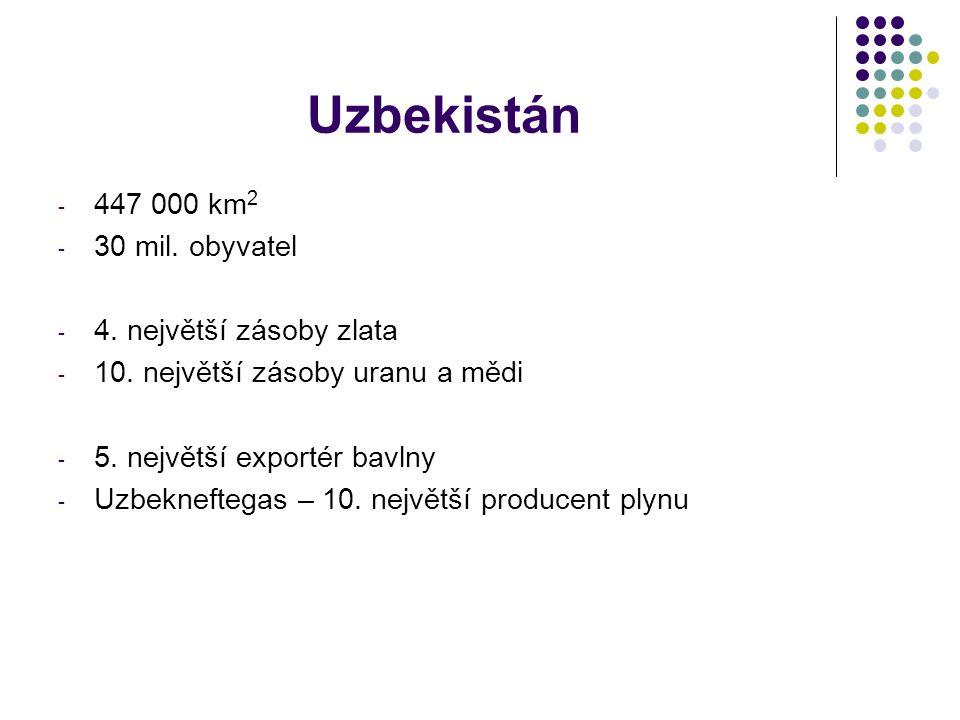 Uzbekistán - 447 000 km 2 - 30 mil. obyvatel - 4.