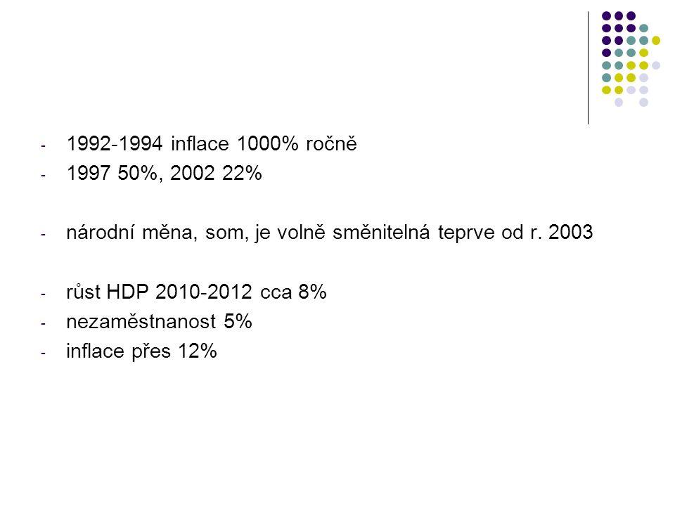- 1992-1994 inflace 1000% ročně - 1997 50%, 2002 22% - národní měna, som, je volně směnitelná teprve od r.