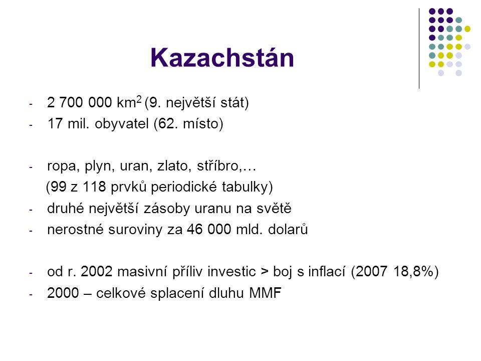 Kazachstán - 2 700 000 km 2 (9. největší stát) - 17 mil.