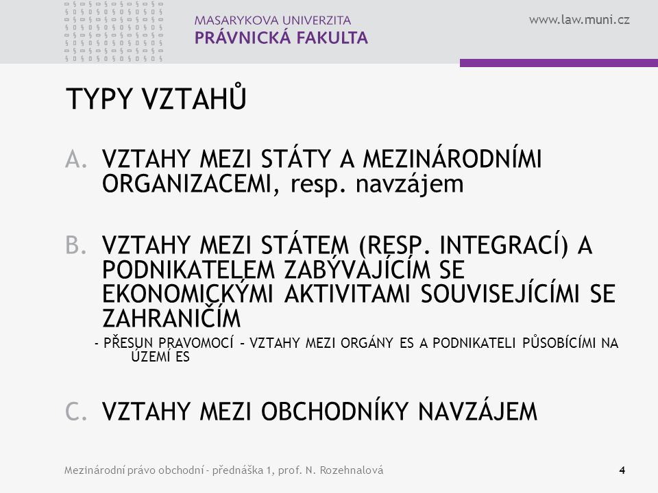 www.law.muni.cz TYPY VZTAHŮ A.VZTAHY MEZI STÁTY A MEZINÁRODNÍMI ORGANIZACEMI, resp. navzájem B.VZTAHY MEZI STÁTEM (RESP. INTEGRACÍ) A PODNIKATELEM ZAB