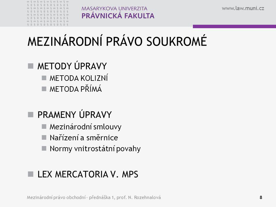 www.law.muni.cz MEZINÁRODNÍ PRÁVO SOUKROMÉ METODY ÚPRAVY METODA KOLIZNÍ METODA PŘÍMÁ PRAMENY ÚPRAVY Mezinárodní smlouvy Nařízení a směrnice Normy vnit