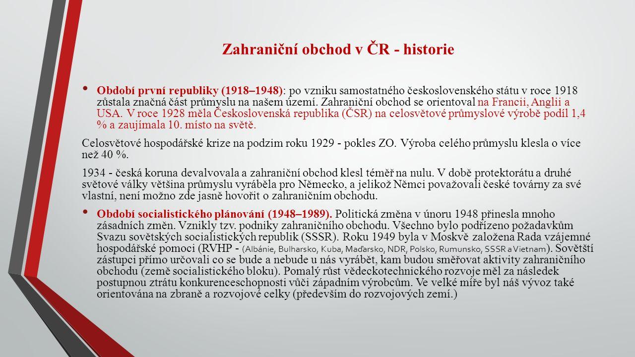 Zahraniční obchod v ČR - historie Období první republiky (1918–1948): po vzniku samostatného československého státu v roce 1918 zůstala značná část pr