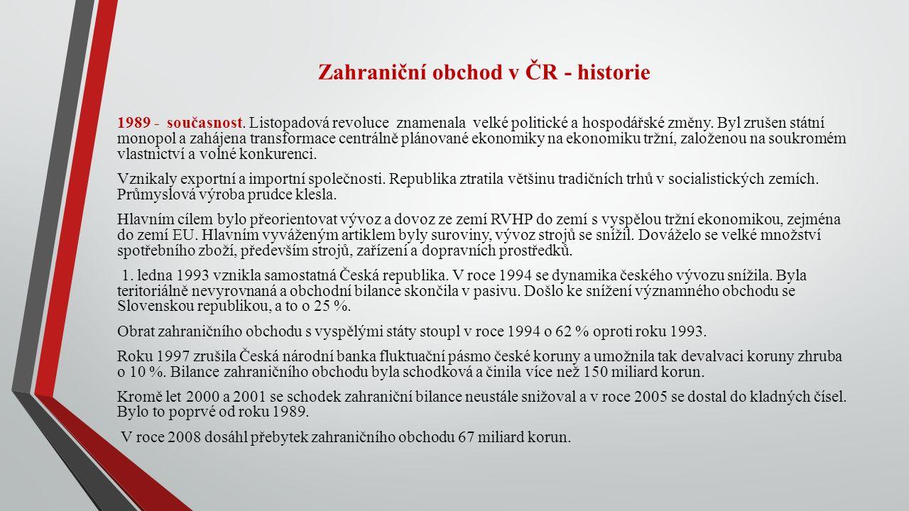 Zahraniční obchod v ČR - historie 1989 - současnost. Listopadová revoluce znamenala velké politické a hospodářské změny. Byl zrušen státní monopol a z