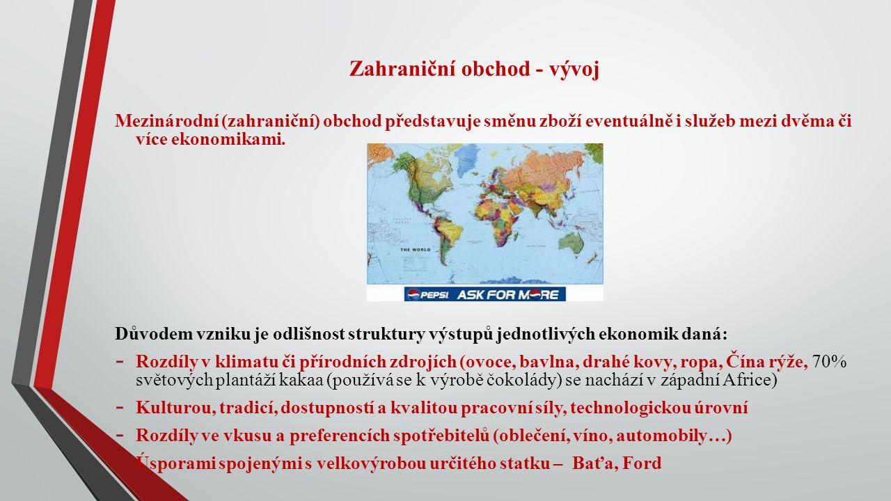 Zahraniční obchod v ČR - historie 1989 - současnost.