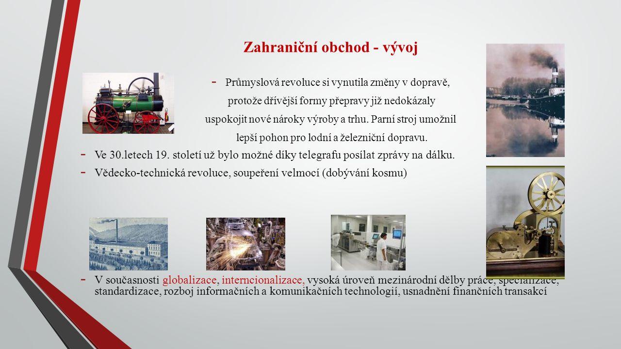 Zahraniční obchod ČR - současnost Teritoriální struktura zahraničního obchodu ČR za leden - říjen 2015 (rok 2014 - definitivní údaje dle závěrky k 28.8.