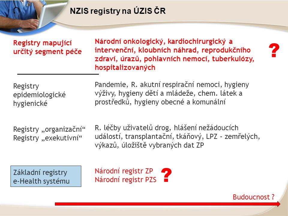 """NZIS registry na ÚZIS ČR Registry mapující určitý segment péče Registry epidemiologické hygienické Registry """"organizační"""" Registry """"exekutivní"""" Základ"""