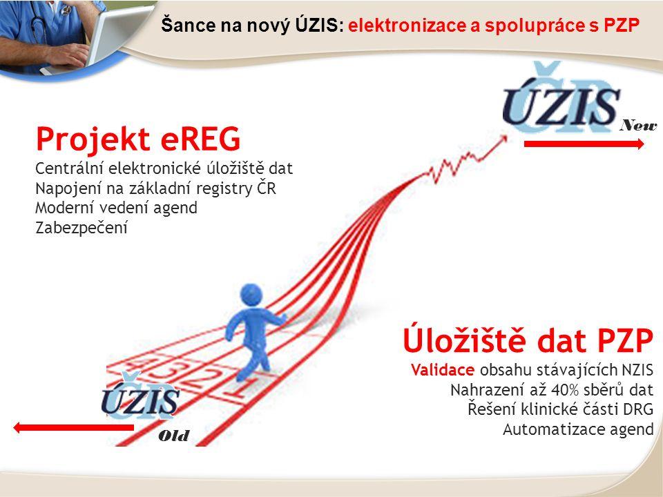 Šance na nový ÚZIS: elektronizace a spolupráce s PZP Old New Projekt eREG Centrální elektronické úložiště dat Napojení na základní registry ČR Moderní
