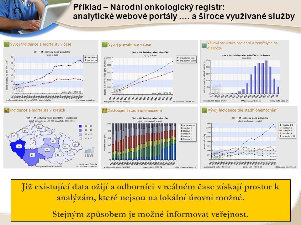 Již existující data ožijí a odborníci v reálném čase získají prostor k analýzám, které nejsou na lokální úrovni možné.