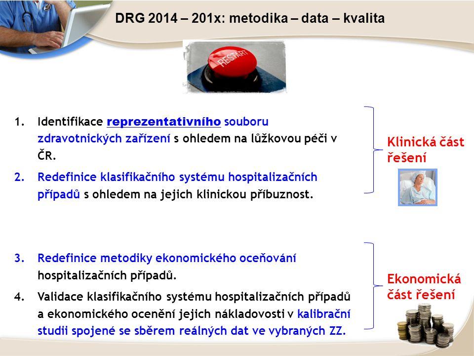 DRG 2014 – 201x: metodika – data – kvalita 1.Identifikace reprezentativního souboru zdravotnických zařízení s ohledem na lůžkovou péči v ČR. 2.Redefin