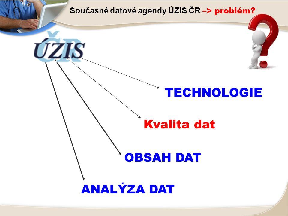 Současné datové agendy ÚZIS ČR –> problém? Kvalita dat OBSAH DAT TECHNOLOGIE ANALÝZA DAT