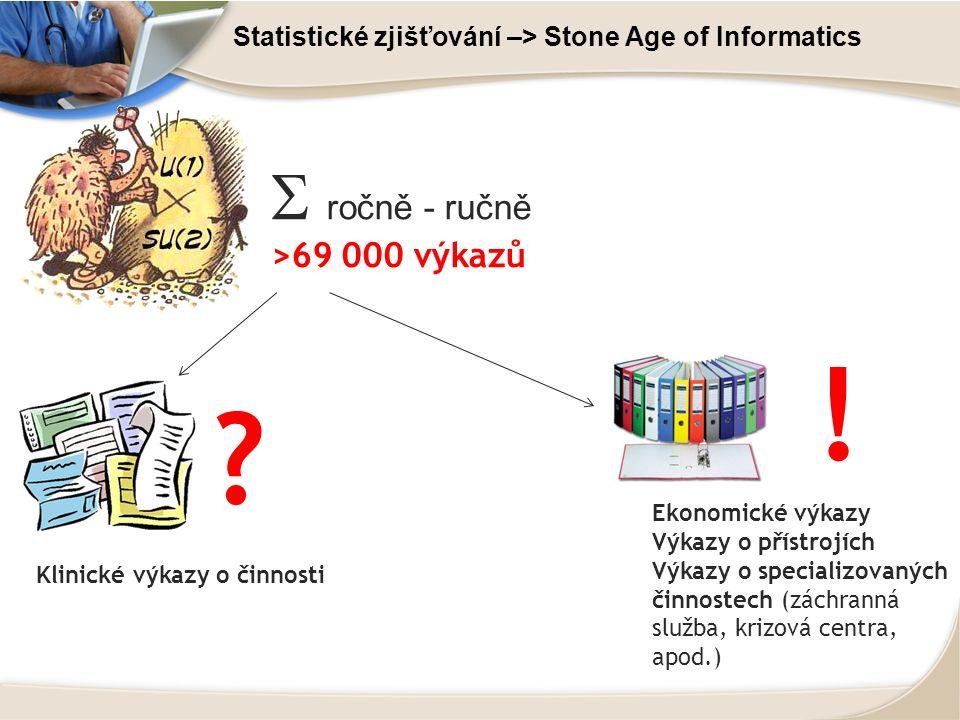 Statistické zjišťování –> Stone Age of Informatics  ročně - ručně >69 000 výkazů Ekonomické výkazy Výkazy o přístrojích Výkazy o specializovaných činnostech (záchranná služba, krizová centra, apod.) .