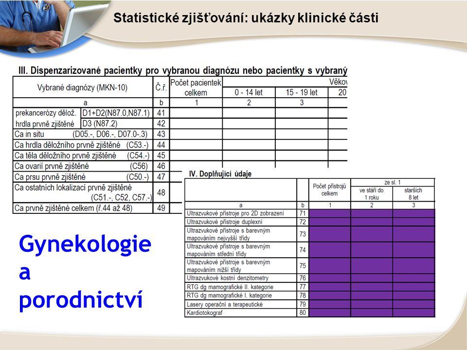 Statistické zjišťování: ukázky klinické části Gynekologie a porodnictví
