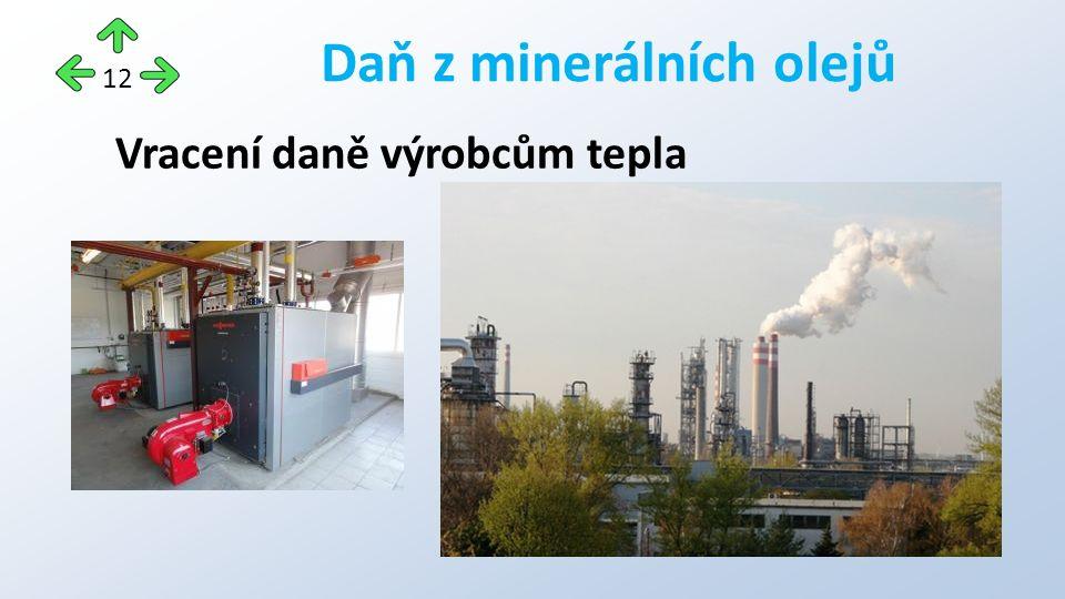 Vracení daně výrobcům tepla Daň z minerálních olejů 12