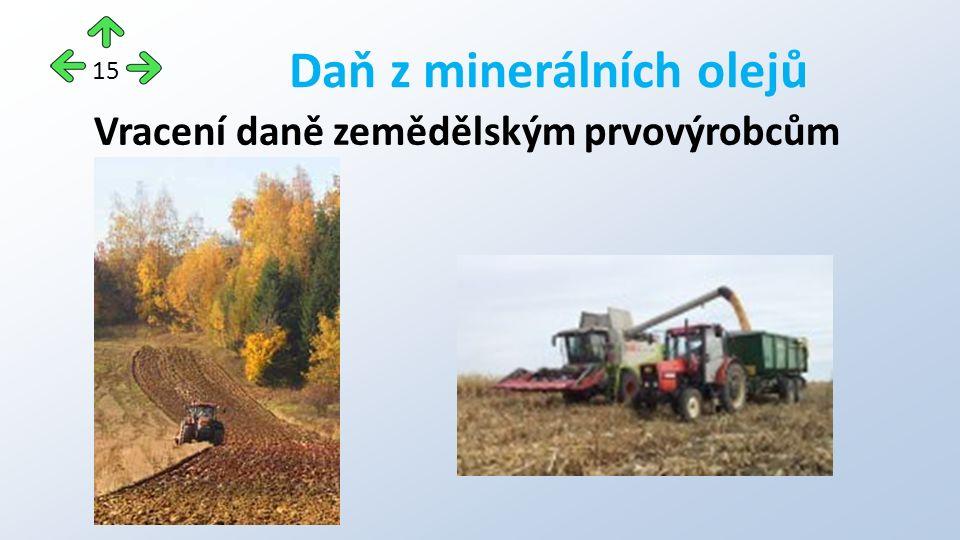 Vracení daně zemědělským prvovýrobcům Daň z minerálních olejů 15
