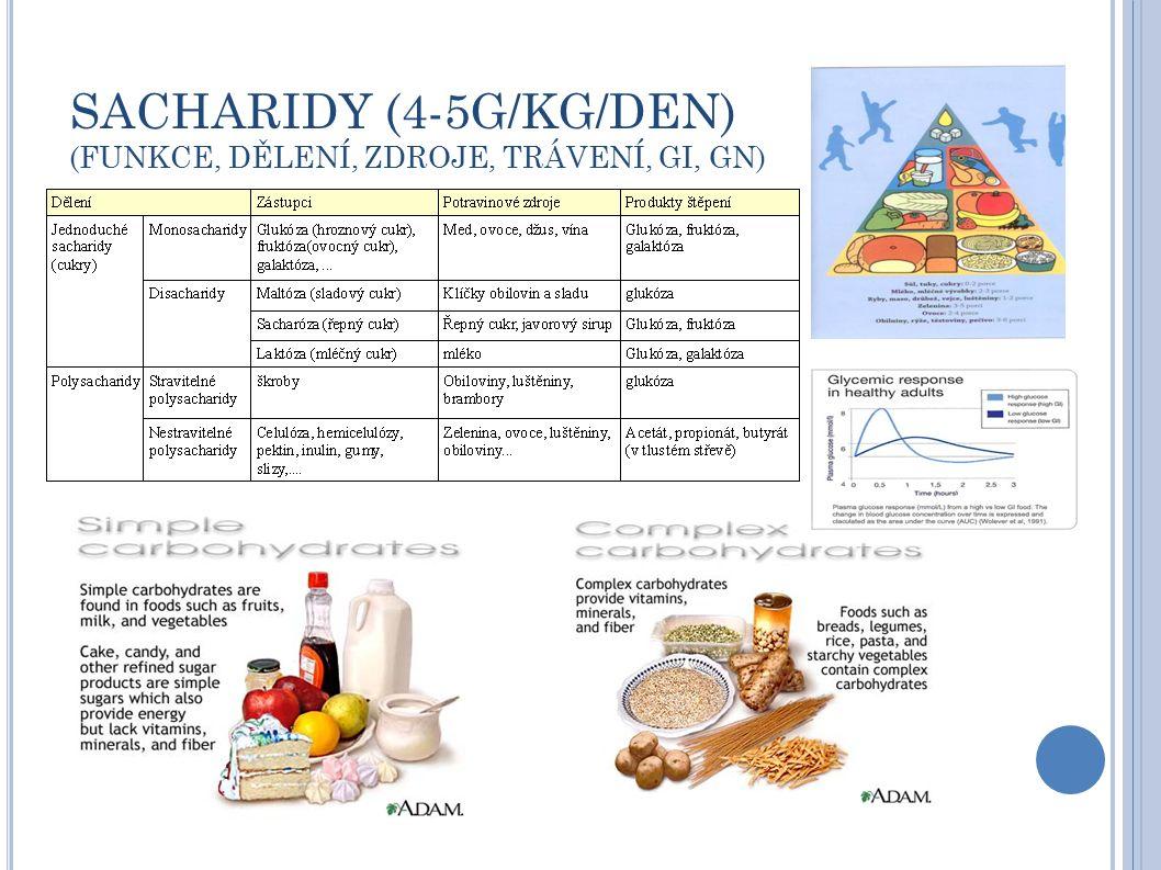  DEFINICE GI: plocha pod vzestupnou částí křivky postprandiální glykemie testované potraviny s obsahem 50 g sacharidů (F), vyjádřená jako procento odezvy na stejné množství sacharidů ze standardní potraviny (B), požité stejnou osobou