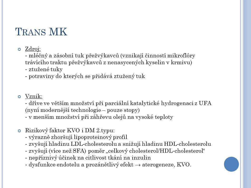 """T RANS MK Zdroj: - mléčný a zásobní tuk přežvýkavců (vznikají činností mikroflóry trávícího traktu přežvýkavců z nenasycených kyselin v krmivu) - ztužené tuky - potraviny do kterých se přidává ztužený tuk Vznik: - dříve ve větším množství při parciální katalytické hydrogenaci z UFA (nyní modernější technologie – pouze stopy) - v menším množství při záhřevu olejů na vysoké teploty Rizikový faktor KVO i DM 2.typu: - výrazně zhoršují lipoproteinový profil - zvyšují hladinu LDL-cholesterolu a snižují hladinu HDL-cholesterolu - zvyšují (více než SFA) poměr """"celkový cholesterol/HDL-cholesterol - nepříznivý účinek na citlivost tkání na inzulin - dysfunkce endotelu a prozánětlivý efekt → aterogeneze, KVO."""