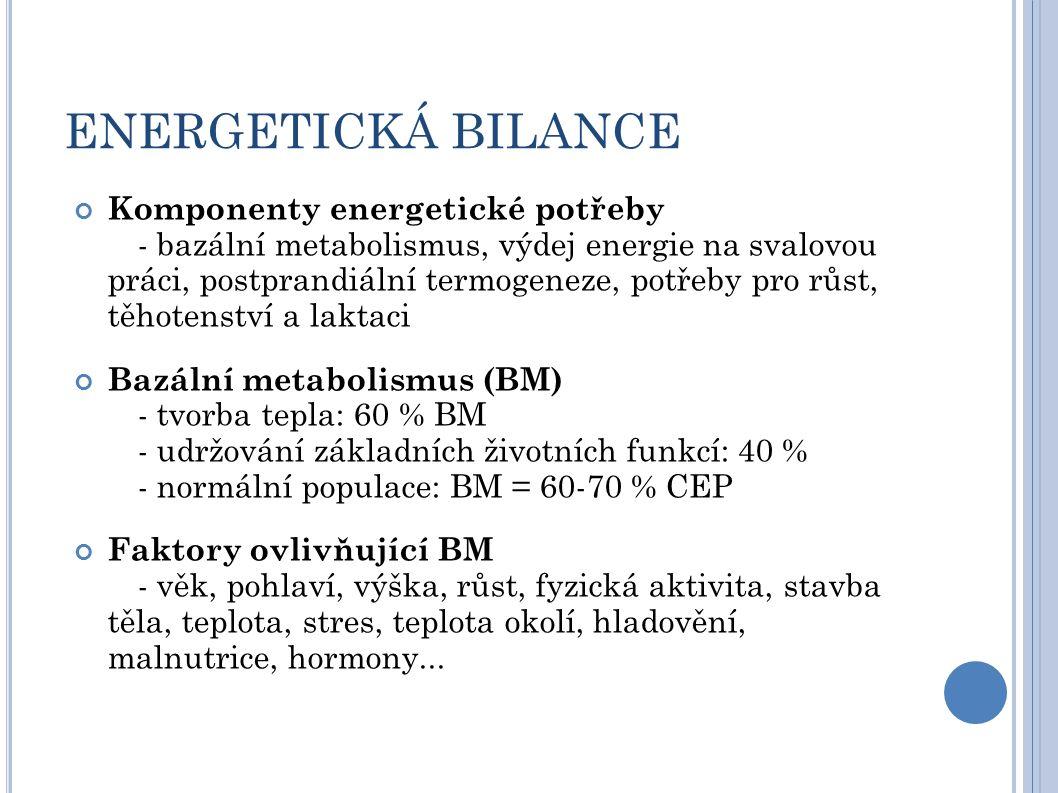 ENERGETICKÁ BILANCE Komponenty energetické potřeby - bazální metabolismus, výdej energie na svalovou práci, postprandiální termogeneze, potřeby pro růst, těhotenství a laktaci Bazální metabolismus (BM) - tvorba tepla: 60 % BM - udržování základních životních funkcí: 40 % - normální populace: BM = 60-70 % CEP Faktory ovlivňující BM - věk, pohlaví, výška, růst, fyzická aktivita, stavba těla, teplota, stres, teplota okolí, hladovění, malnutrice, hormony...