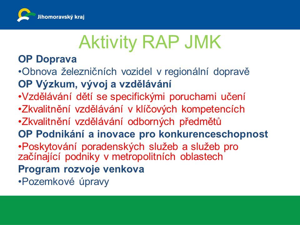 Aktivity RAP JMK OP Doprava Obnova železničních vozidel v regionální dopravě OP Výzkum, vývoj a vzdělávání Vzdělávání dětí se specifickými poruchami učení Zkvalitnění vzdělávání v klíčových kompetencích Zkvalitnění vzdělávání odborných předmětů OP Podnikání a inovace pro konkurenceschopnost Poskytování poradenských služeb a služeb pro začínající podniky v metropolitních oblastech Program rozvoje venkova Pozemkové úpravy
