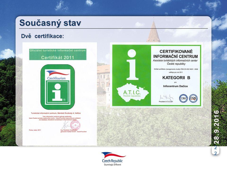 2 28.9.2016 Současný stav Dvě certifikace: