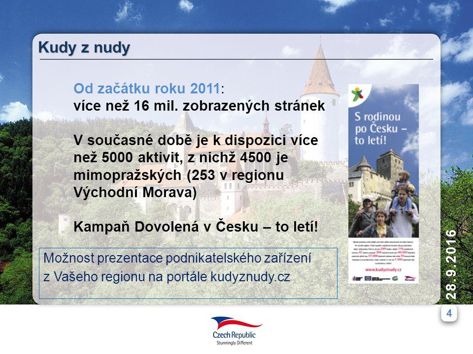 1515 28.9.2016 Plánovač výletů Výlet se uloží do vašeho profilu, odkud jej lze zaslat do redakce KZN Cíle výletu se pak objeví v popisu výletu, jako zastávky na trase