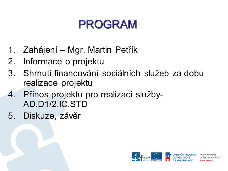 PROGRAM 1.Zahájení – Mgr.