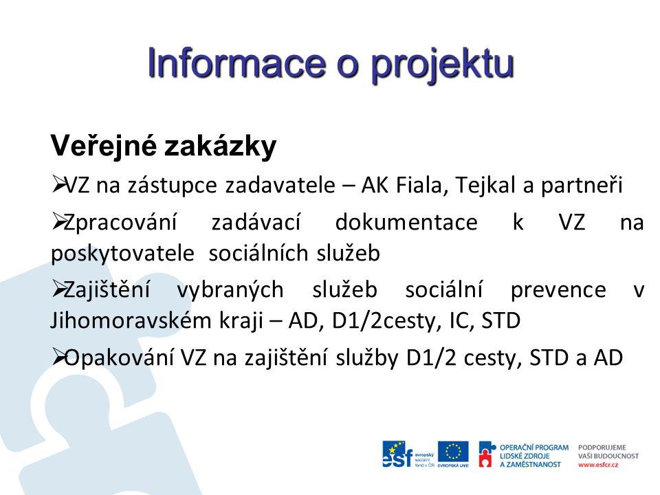 Informace o projektu vyúčtování služeb za období roku 2014 a 2015 (např.