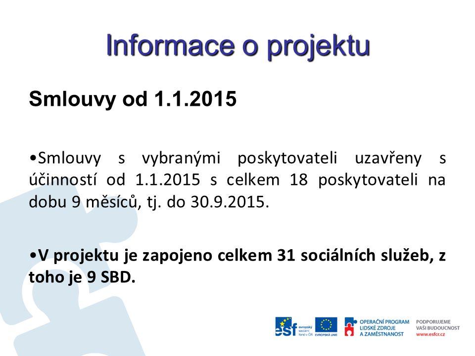 Informace o projektu Smlouvy od 1.1.2015 Smlouvy s vybranými poskytovateli uzavřeny s účinností od 1.1.2015 s celkem 18 poskytovateli na dobu 9 měsíců, tj.