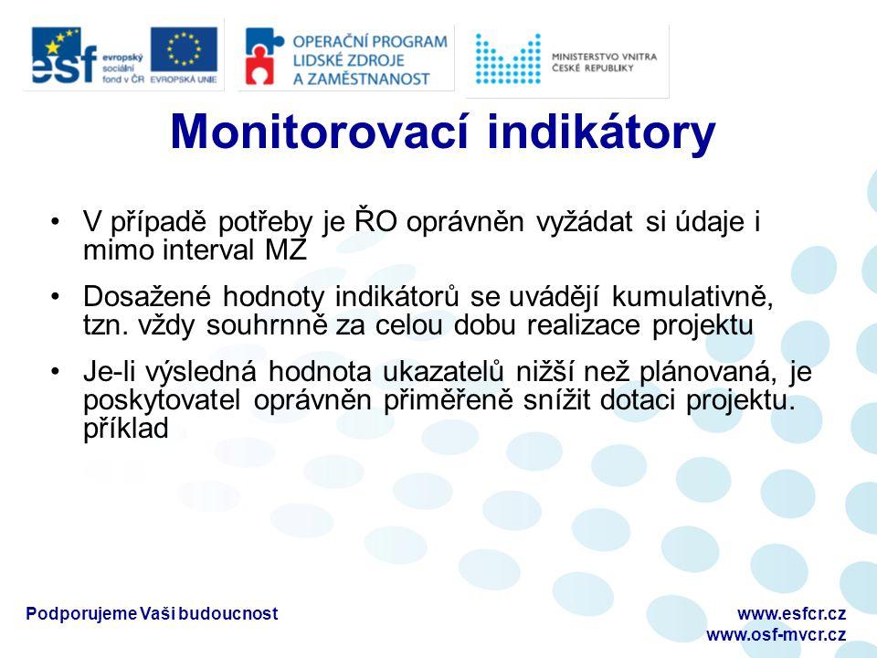 Monitorovací indikátory V případě potřeby je ŘO oprávněn vyžádat si údaje i mimo interval MZ Dosažené hodnoty indikátorů se uvádějí kumulativně, tzn.