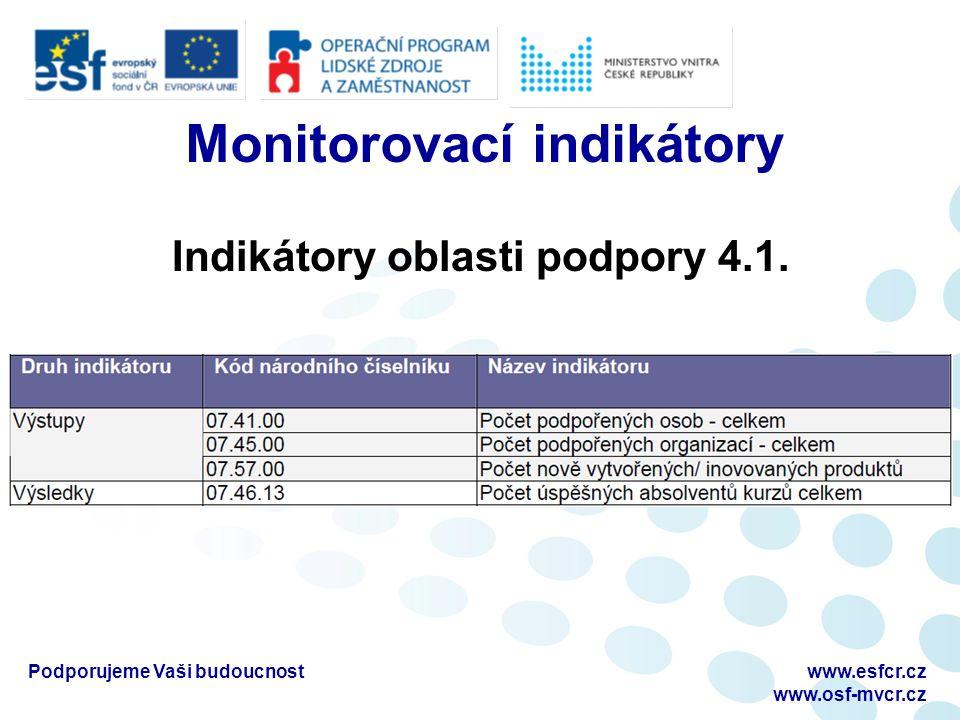 Monitorovací indikátory Indikátory oblasti podpory 4.1. Podporujeme Vaši budoucnostwww.esfcr.cz www.osf-mvcr.cz